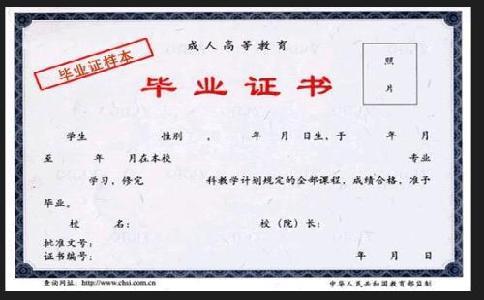 中国药科大学成教院容易考吗?学历承认吗?